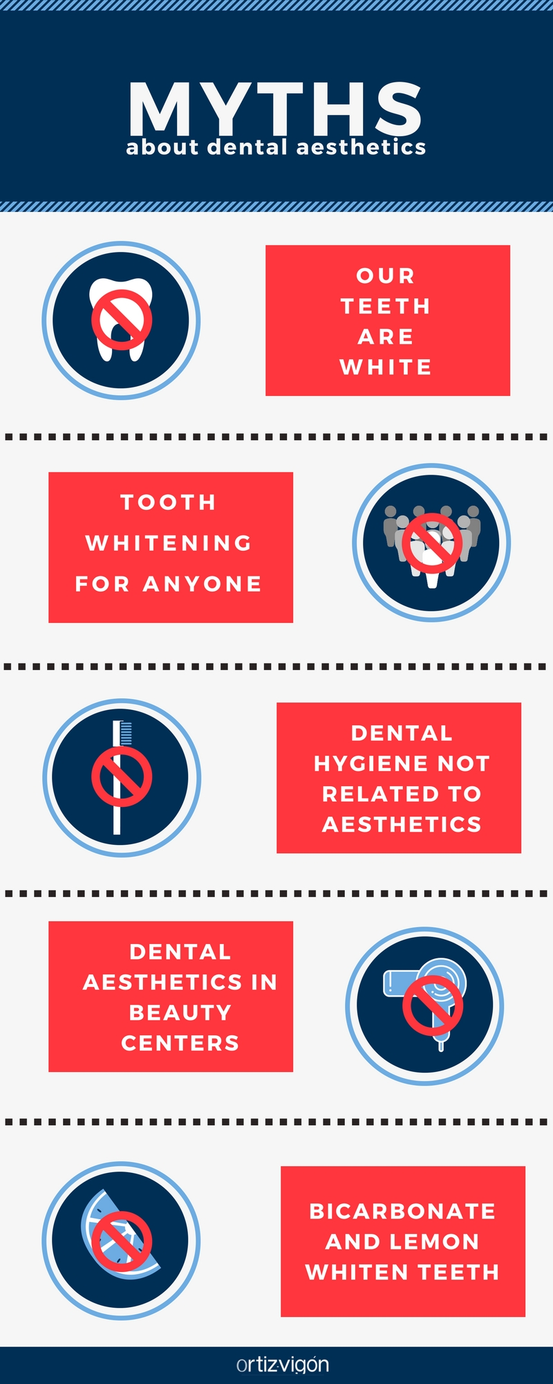 Myths about dental aesthetics